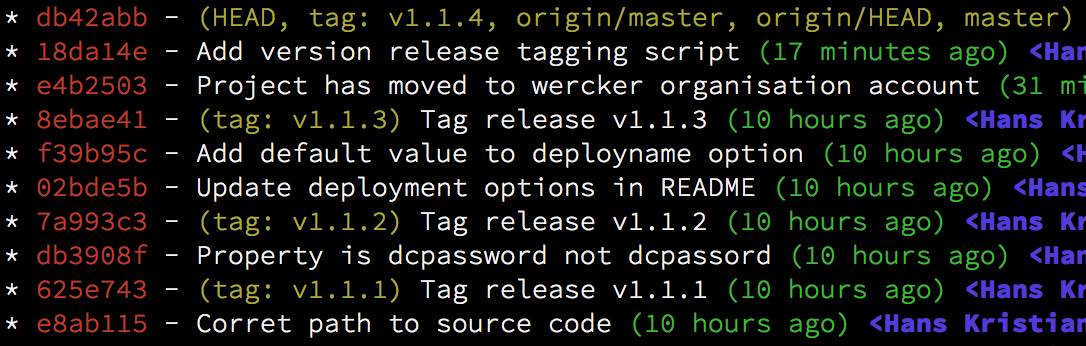 git history with properly tagged releases